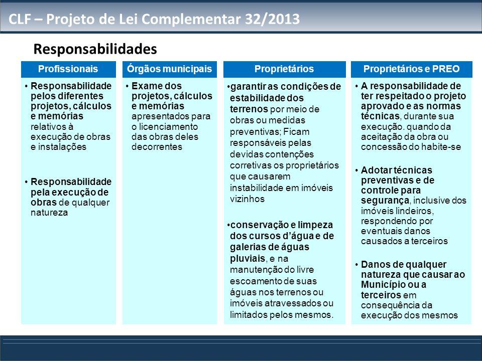 Responsabilidades Profissionais Responsabilidade pelos diferentes projetos, cálculos e memórias relativos à execução de obras e instalações Responsabi