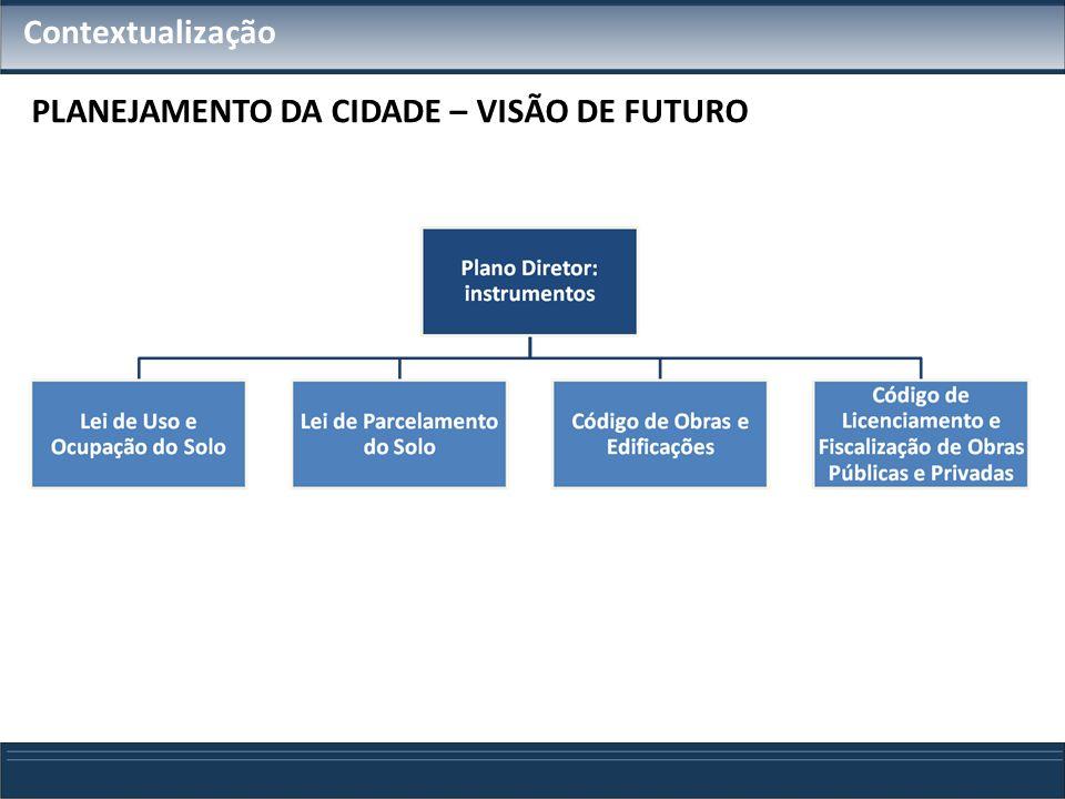 CLF - Estrutura do Projeto de Lei