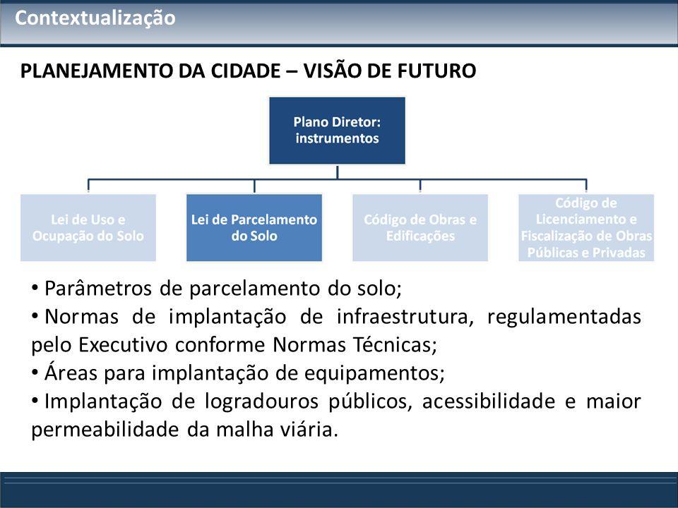 Contextualização PLANEJAMENTO DA CIDADE – VISÃO DE FUTURO Parâmetros de parcelamento do solo; Normas de implantação de infraestrutura, regulamentadas