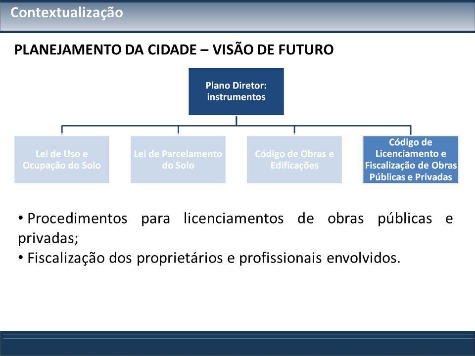 Contextualização PLANEJAMENTO DA CIDADE – VISÃO DE FUTURO Procedimentos para licenciamentos de obras públicas e privadas; Fiscalização dos proprietári