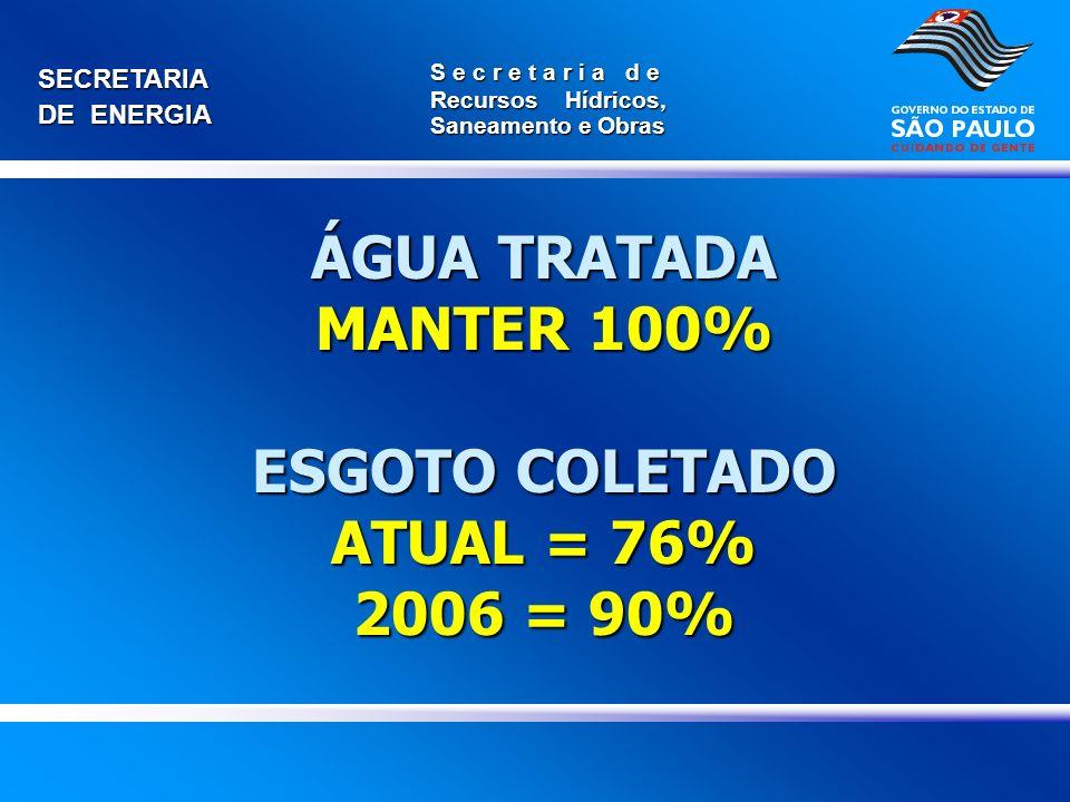 SECRETARIA DE ENERGIA S e c r e t a r i a d e Recursos Hídricos, Saneamento e Obras ÁGUA TRATADA MANTER 100% ESGOTO COLETADO ATUAL = 76% 2006 = 90%