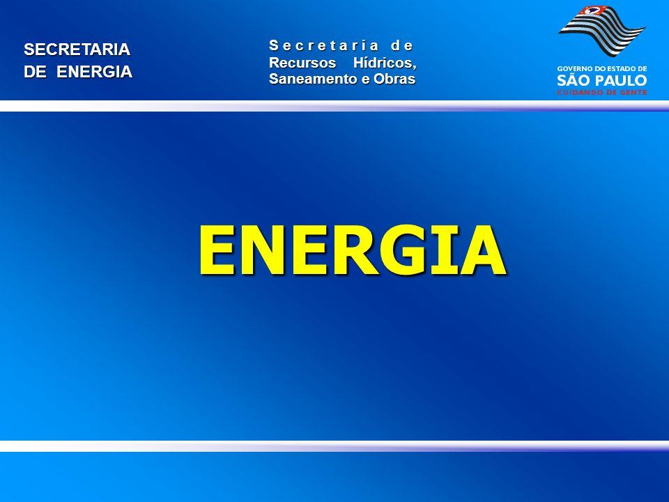 SECRETARIA DE ENERGIA S e c r e t a r i a d e Recursos Hídricos, Saneamento e Obras ENERGIA