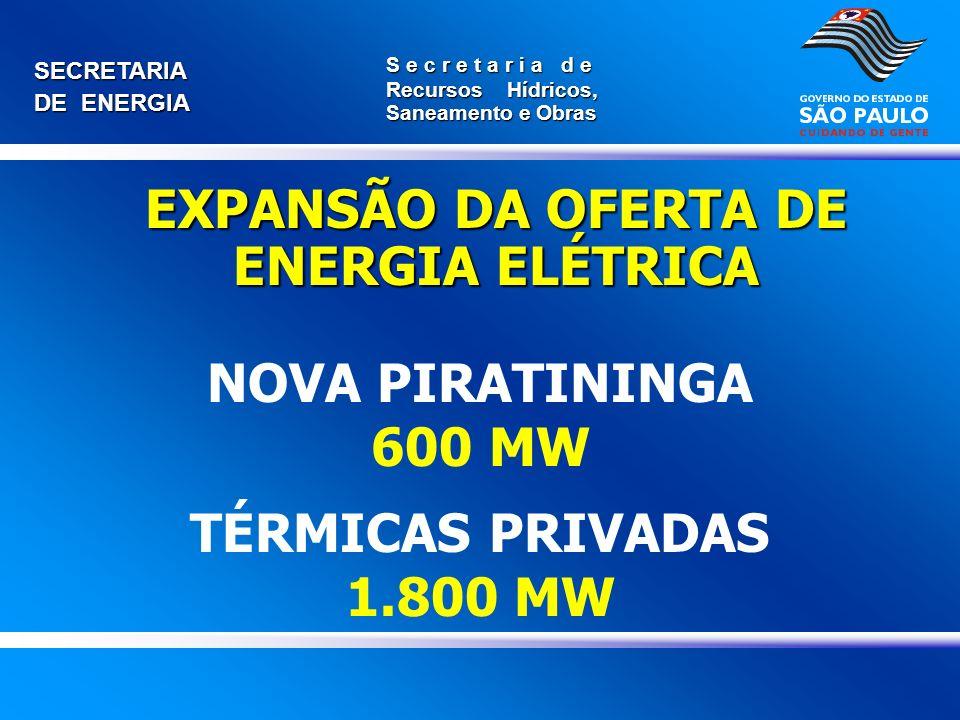 SECRETARIA DE ENERGIA S e c r e t a r i a d e Recursos Hídricos, Saneamento e Obras NOVA PIRATININGA 600 MW TÉRMICAS PRIVADAS 1.800 MW EXPANSÃO DA OFE