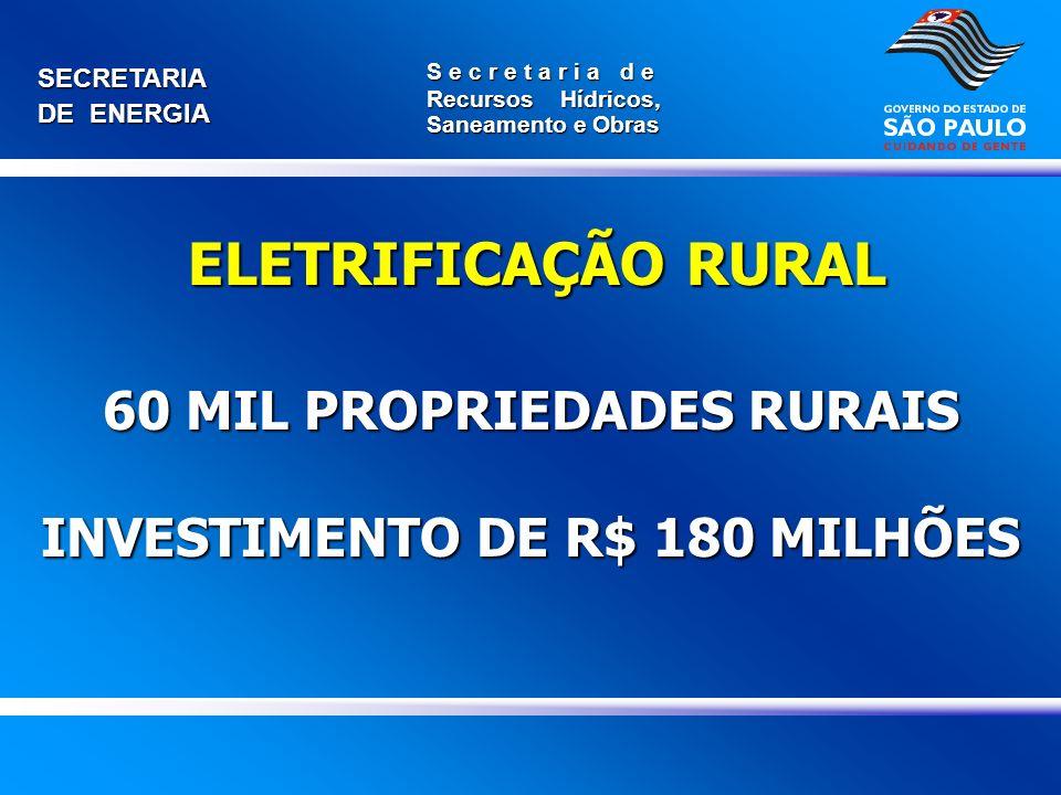 SECRETARIA DE ENERGIA S e c r e t a r i a d e Recursos Hídricos, Saneamento e Obras 60 MIL PROPRIEDADES RURAIS INVESTIMENTO DE R$ 180 MILHÕES ELETRIFI