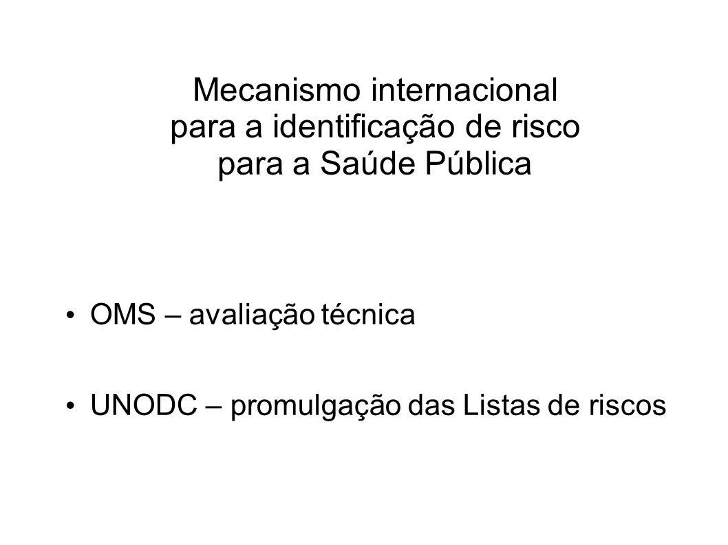 Mecanismo internacional para a identificação de risco para a Saúde Pública OMS – avaliação técnica UNODC – promulgação das Listas de riscos