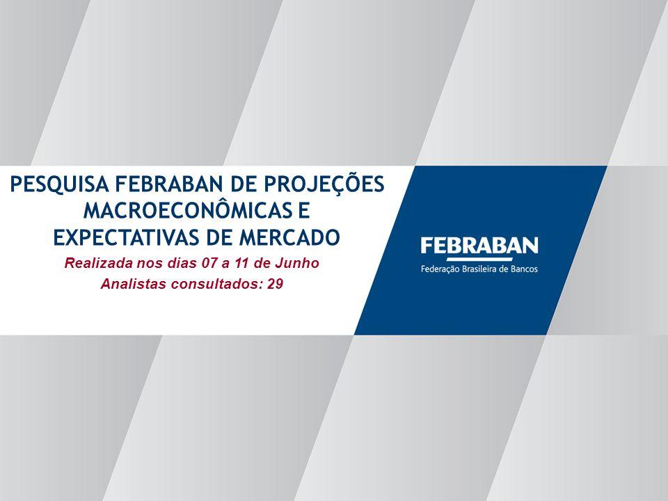 Apresentação ao Senado Realizada nos dias 07 a 11 de Junho Analistas consultados: 29 PESQUISA FEBRABAN DE PROJEÇÕES MACROECONÔMICAS E EXPECTATIVAS DE