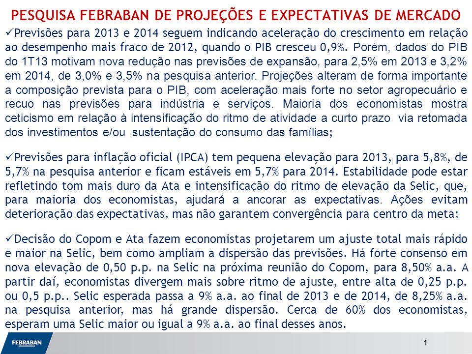 Apresentação ao Senado PESQUISA FEBRABAN DE PROJEÇÕES E EXPECTATIVAS DE MERCADO Previsões para 2013 e 2014 seguem indicando aceleração do crescimento