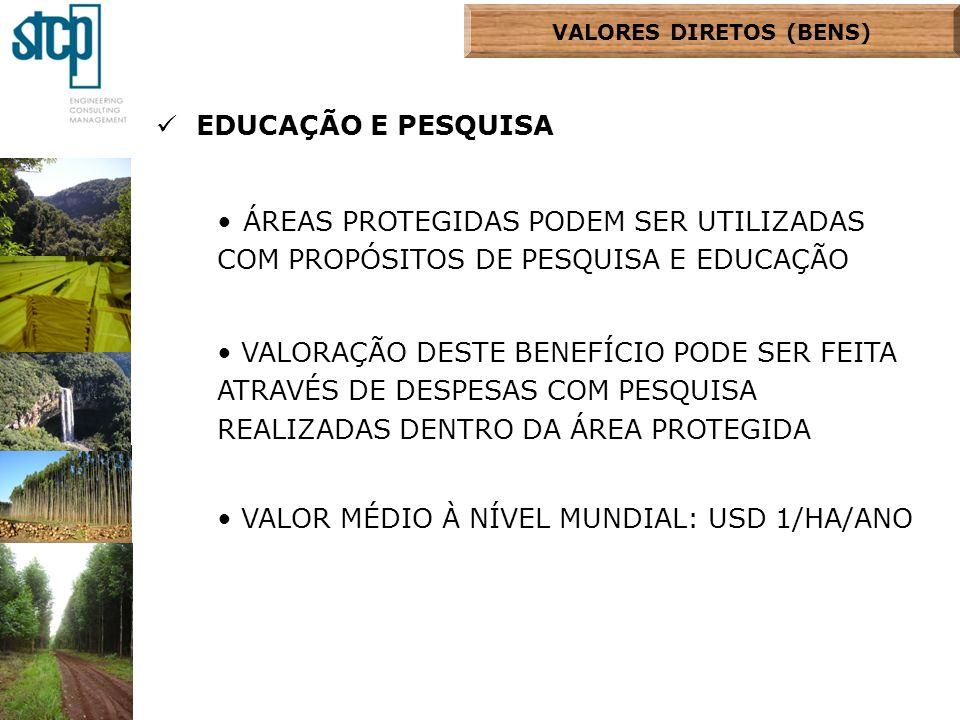 EDUCAÇÃO E PESQUISA ÁREAS PROTEGIDAS PODEM SER UTILIZADAS COM PROPÓSITOS DE PESQUISA E EDUCAÇÃO VALORAÇÃO DESTE BENEFÍCIO PODE SER FEITA ATRAVÉS DE DE