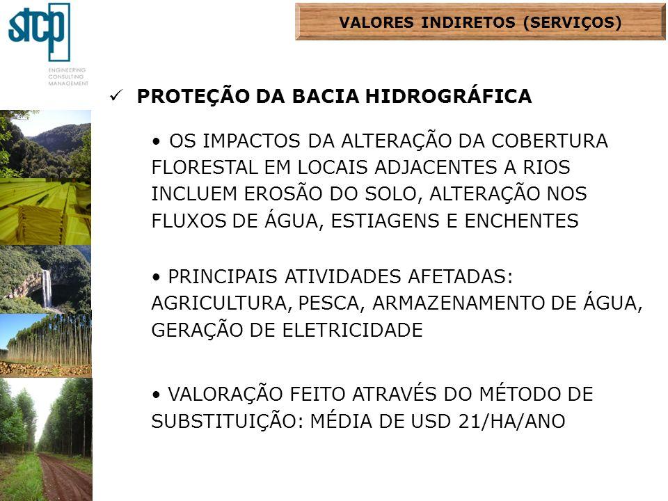 PROTEÇÃO DA BACIA HIDROGRÁFICA OS IMPACTOS DA ALTERAÇÃO DA COBERTURA FLORESTAL EM LOCAIS ADJACENTES A RIOS INCLUEM EROSÃO DO SOLO, ALTERAÇÃO NOS FLUXO