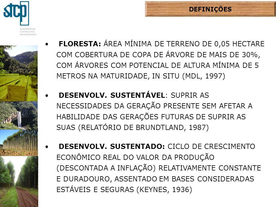 DEFINIÇÕES FLORESTA: ÁREA MÍNIMA DE TERRENO DE 0,05 HECTARE COM COBERTURA DE COPA DE ÁRVORE DE MAIS DE 30%, COM ÁRVORES COM POTENCIAL DE ALTURA MÍNIMA