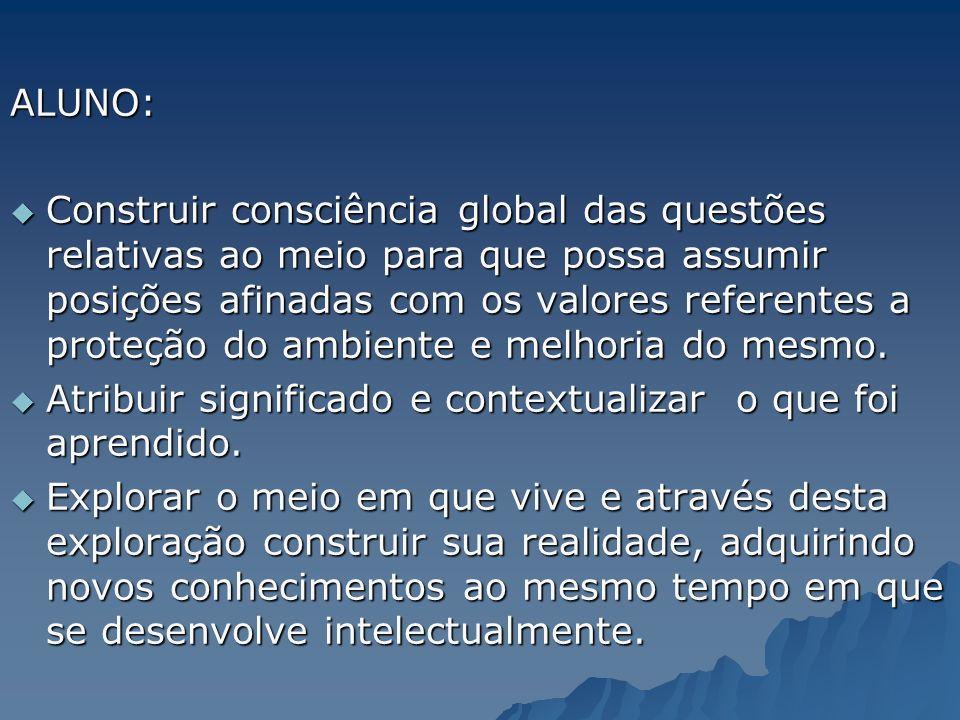 ALUNO: Construir consciência global das questões relativas ao meio para que possa assumir posições afinadas com os valores referentes a proteção do am