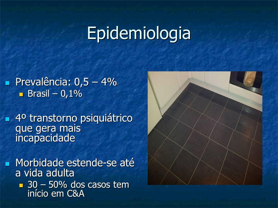 Epidemiologia Prevalência: 0,5 – 4% Prevalência: 0,5 – 4% Brasil – 0,1% Brasil – 0,1% 4º transtorno psiquiátrico que gera mais incapacidade 4º transto