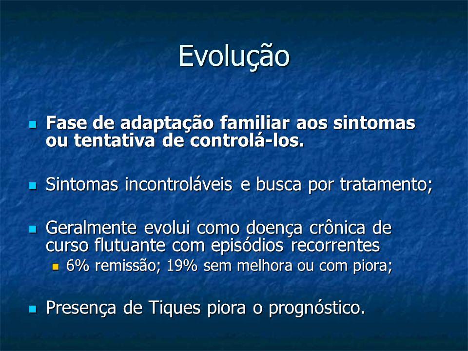 Evolução Fase de adaptação familiar aos sintomas ou tentativa de controlá-los. Fase de adaptação familiar aos sintomas ou tentativa de controlá-los. S