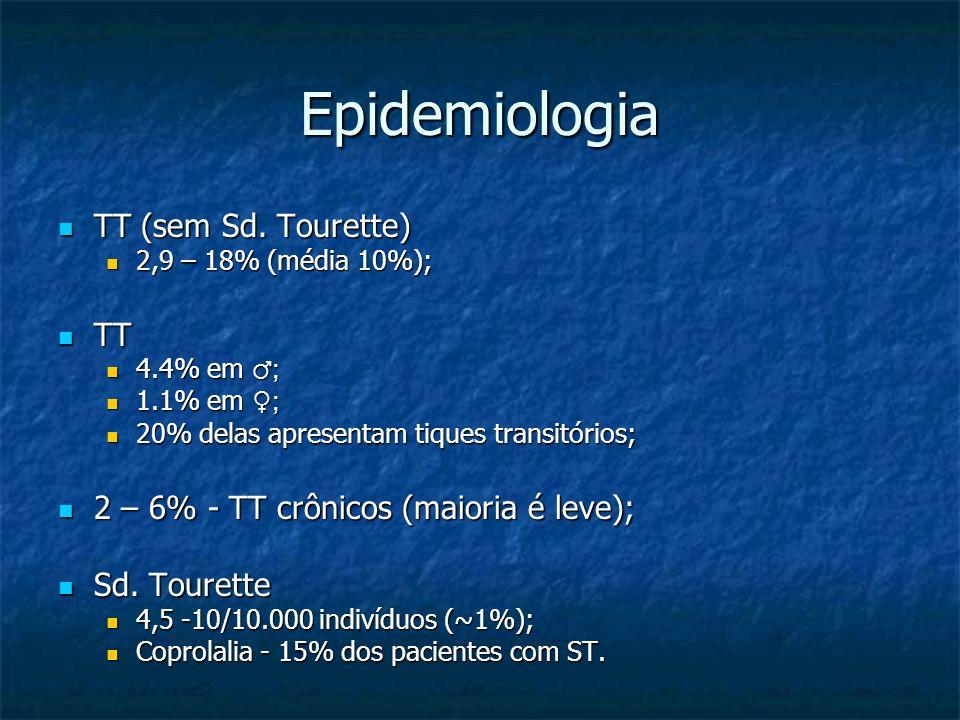 Epidemiologia TT (sem Sd. Tourette) TT (sem Sd. Tourette) 2,9 – 18% (média 10%); 2,9 – 18% (média 10%); TT TT 4.4% em ; 4.4% em ; 1.1% em ; 1.1% em ;