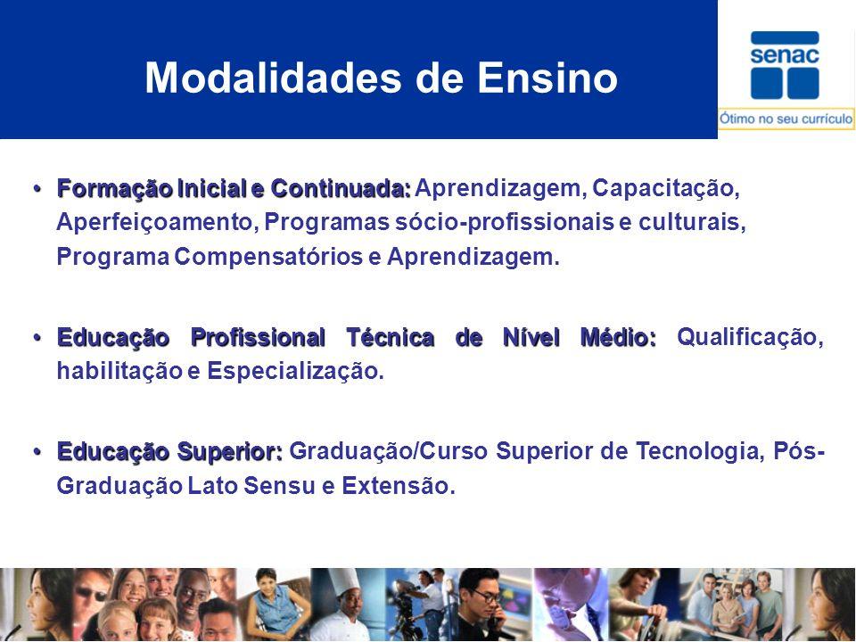 Formação Inicial e Continuada:Formação Inicial e Continuada: Aprendizagem, Capacitação, Aperfeiçoamento, Programas sócio-profissionais e culturais, Pr