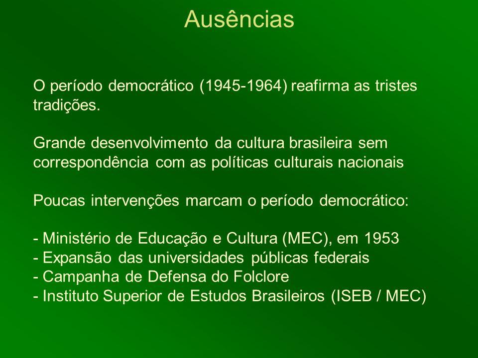 Ausências O período democrático (1945-1964) reafirma as tristes tradições. Grande desenvolvimento da cultura brasileira sem correspondência com as pol