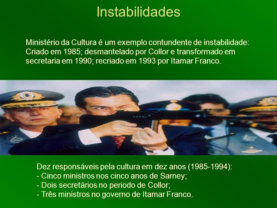 Instabilidades Dez responsáveis pela cultura em dez anos (1985-1994): - Cinco ministros nos cinco anos de Sarney; - Dois secretários no periodo de Col