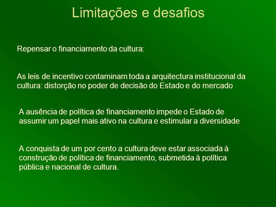 A ausência de política de financiamento impede o Estado de assumir um papel mais ativo na cultura e estimular a diversidade A conquista de um por cent
