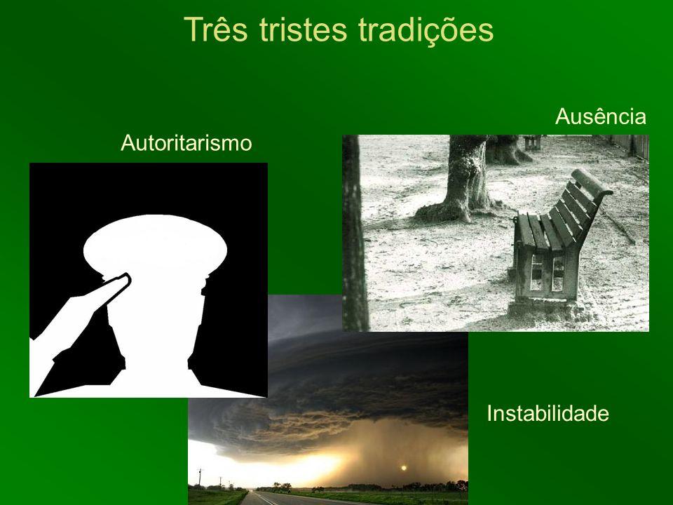 Três tristes tradições Instabilidade Ausência Autoritarismo