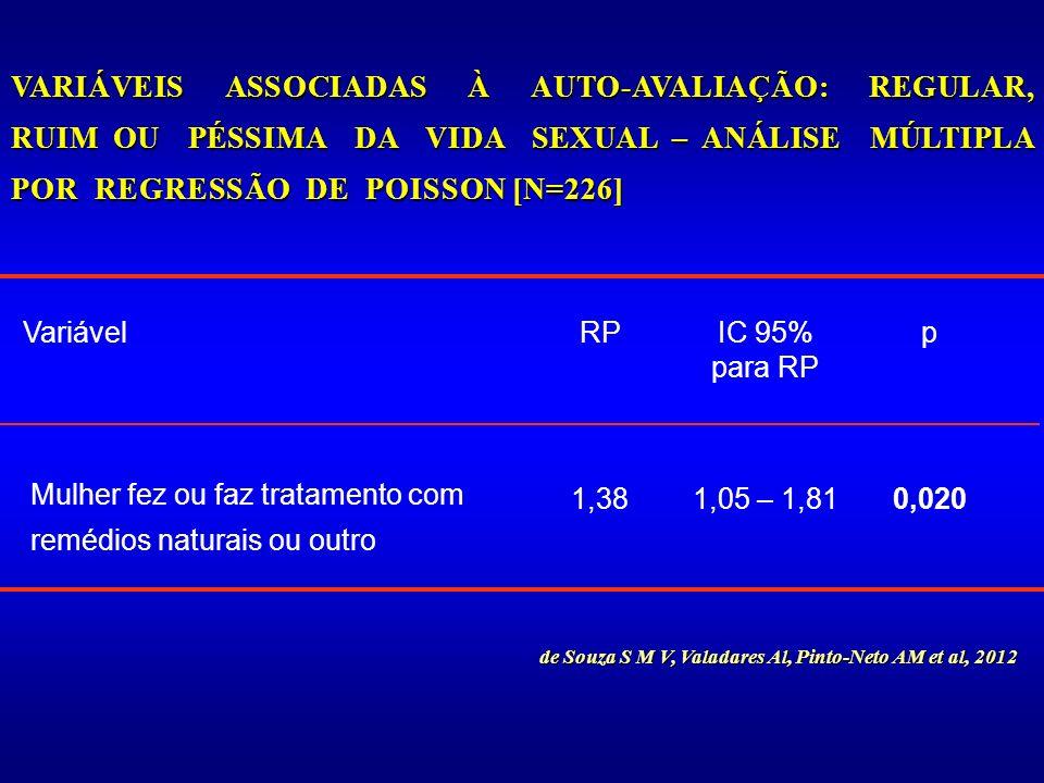 0,0201,05 – 1,811,38 Mulher fez ou faz tratamento com remédios naturais ou outro pIC 95% para RP RPVariável de Souza S M V, Valadares Al, Pinto-Neto A