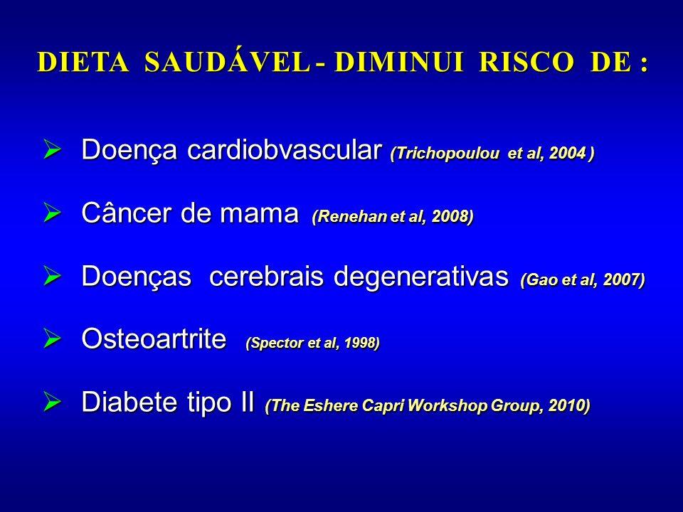 Doença cardiobvascular (Trichopoulou et al, 2004 ) Doença cardiobvascular (Trichopoulou et al, 2004 ) Câncer de mama (Renehan et al, 2008) Câncer de m