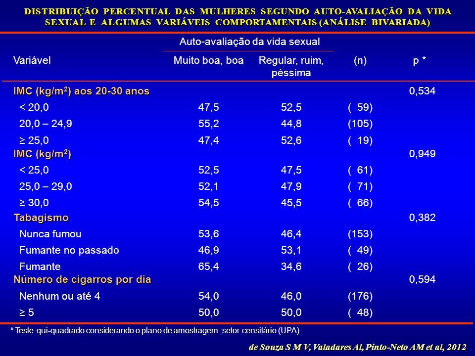 ( 48)50,0 5 (176)46,054,0 Nenhum ou até 4 0,594 Número de cigarros por dia ( 26)34,665,4 Fumante ( 49)53,146,9 Fumante no passado (153)46,453,6 Nunca