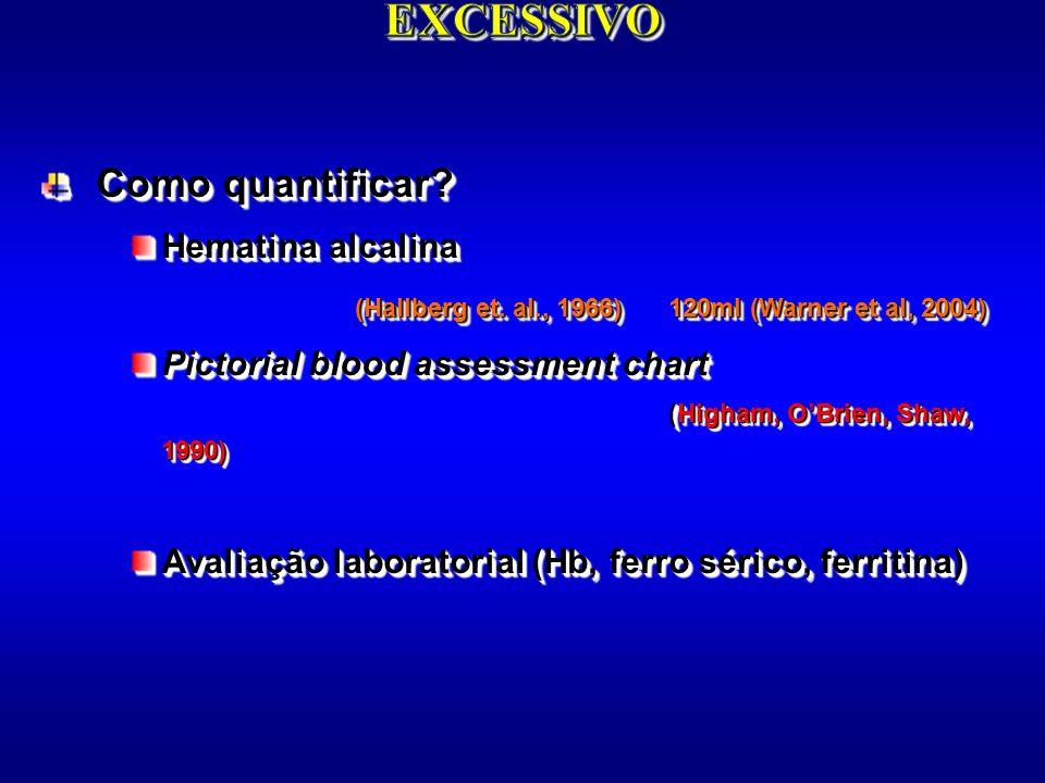 Como quantificar? Hematina alcalina (Hallberg et. al., 1966)120ml (Warner et al, 2004) Pictorial blood assessment chart (Higham, OBrien, Shaw, 1990) A