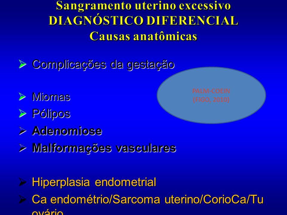 Complicações da gestação Complicações da gestação Miomas Miomas Pólipos Pólipos Adenomiose Adenomiose Malformações vasculares Malformações vasculares