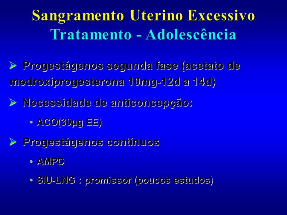 Progestágenos segunda fase (acetato de medroxiprogesterona 10mg-12d a 14d) Progestágenos segunda fase (acetato de medroxiprogesterona 10mg-12d a 14d)