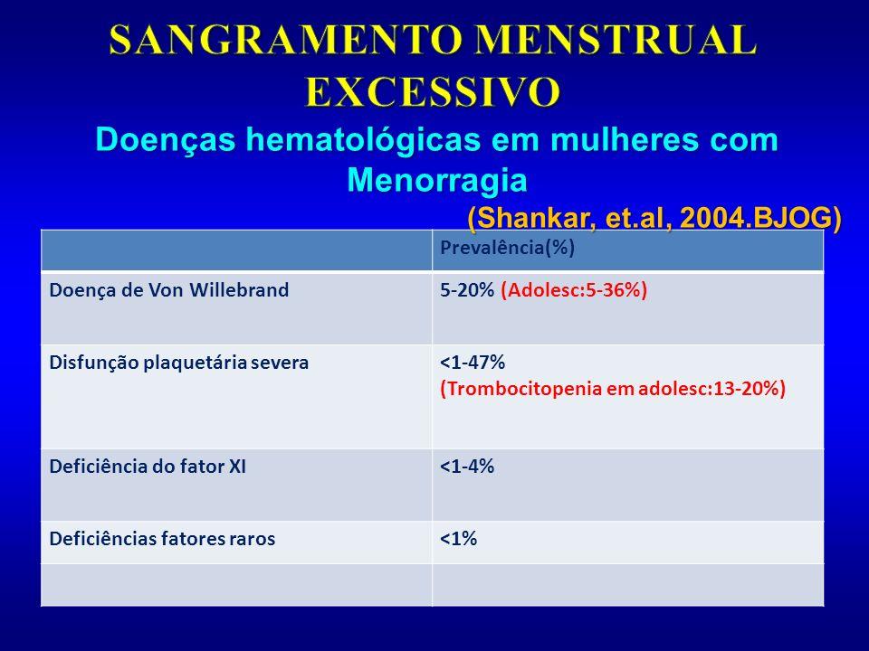 Prevalência(%) Doença de Von Willebrand5-20% (Adolesc:5-36%) Disfunção plaquetária severa<1-47% (Trombocitopenia em adolesc:13-20%) Deficiência do fat