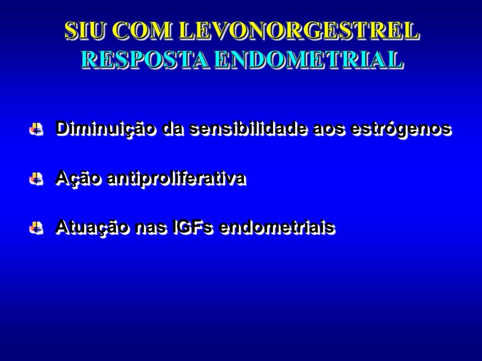 Diminuição da sensibilidade aos estrógenos Ação antiproliferativa Atuação nas IGFs endometriais Diminuição da sensibilidade aos estrógenos Ação antipr