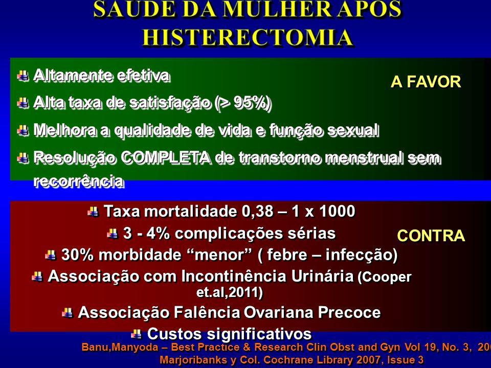 Altamente efetiva Alta taxa de satisfação (> 95%) Melhora a qualidade de vida e função sexual Resolução COMPLETA de transtorno menstrual sem recorrênc