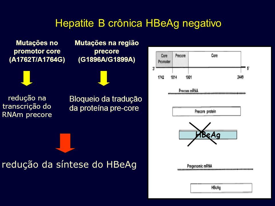 Hepatite B crônica HBeAg negativo Mutações no promotor core (A1762T/A1764G) Mutações na região precore (G1896A/G1899A) redução na transcrição do RNAm