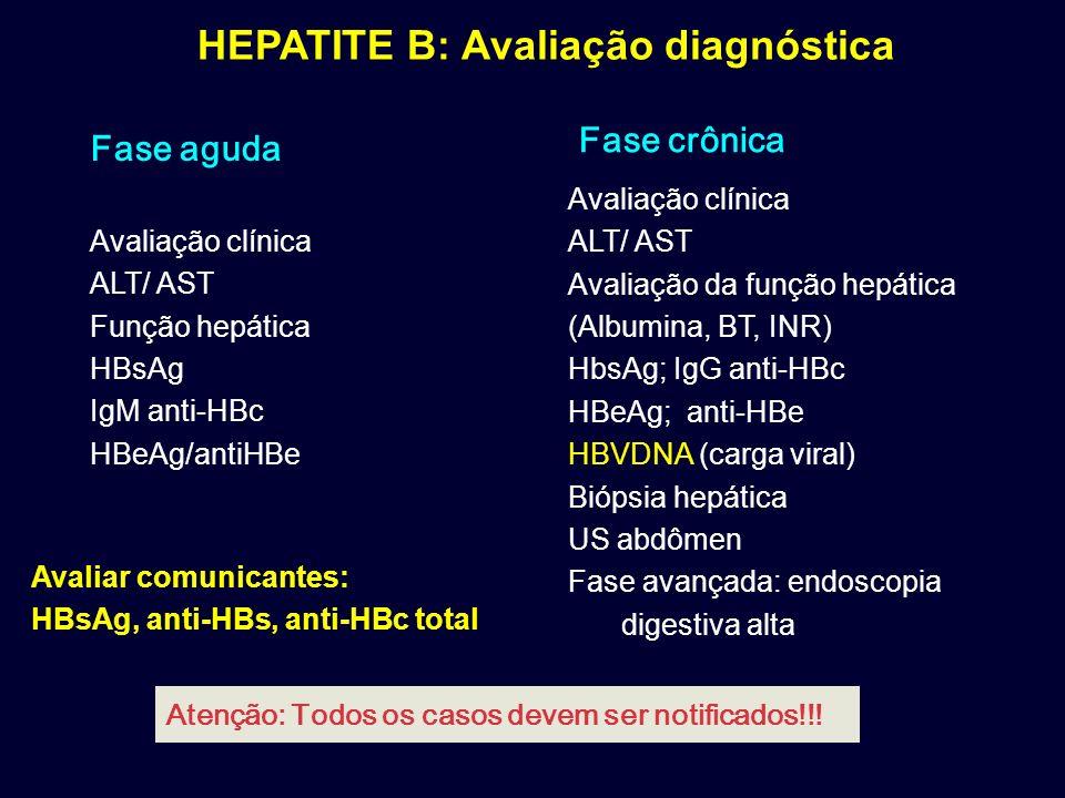 Fase aguda HEPATITE B: Avaliação diagnóstica Avaliação clínica ALT/ AST Função hepática HBsAg IgM anti-HBc HBeAg/antiHBe Fase crônica Avaliação clínic