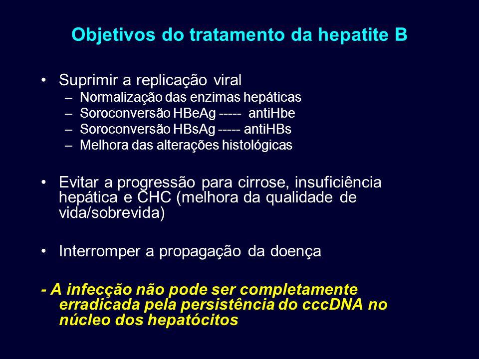 Objetivos do tratamento da hepatite B Suprimir a replicação viral –Normalização das enzimas hepáticas –Soroconversão HBeAg ----- antiHbe –Soroconversã