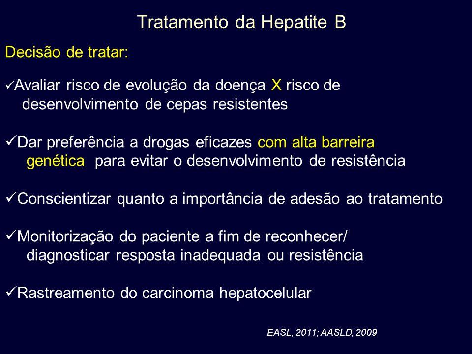 Tratamento da Hepatite B Decisão de tratar: Avaliar risco de evolução da doença X risco de desenvolvimento de cepas resistentes Dar preferência a drog
