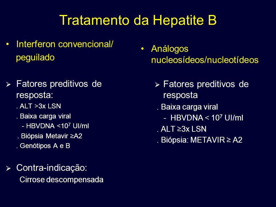 Tratamento da Hepatite B Interferon convencional/ peguilado Fatores preditivos de resposta:. ALT >3x LSN. Baixa carga viral - HBVDNA <10 7 UI/ml. Bióp