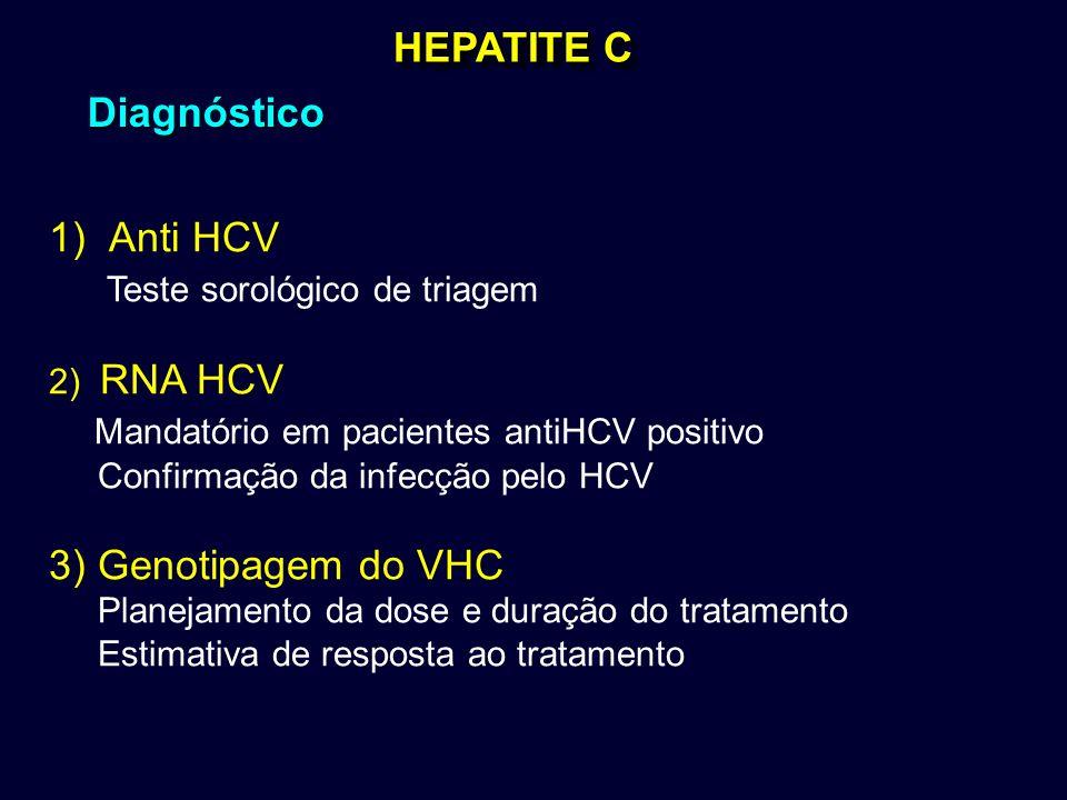 HEPATITE C Diagnóstico 1)Anti HCV Teste sorológico de triagem 2) RNA HCV Mandatório em pacientes antiHCV positivo Confirmação da infecção pelo HCV 3)