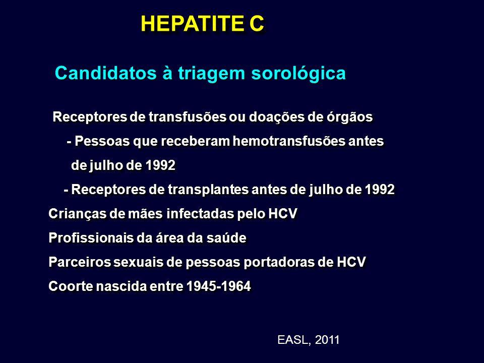 HEPATITE C Receptores de transfusões ou doações de órgãos Receptores de transfusões ou doações de órgãos - Pessoas que receberam hemotransfusões antes