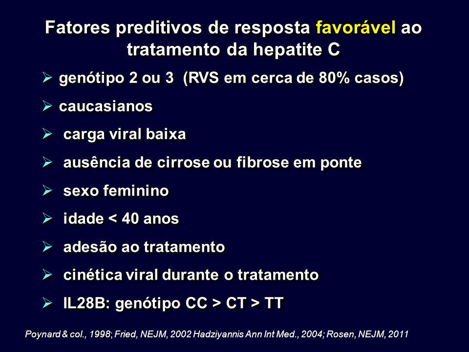 Fatores preditivos de resposta favorável ao tratamento da hepatite C genótipo 2 ou 3 (RVS em cerca de 80% casos) genótipo 2 ou 3 (RVS em cerca de 80%