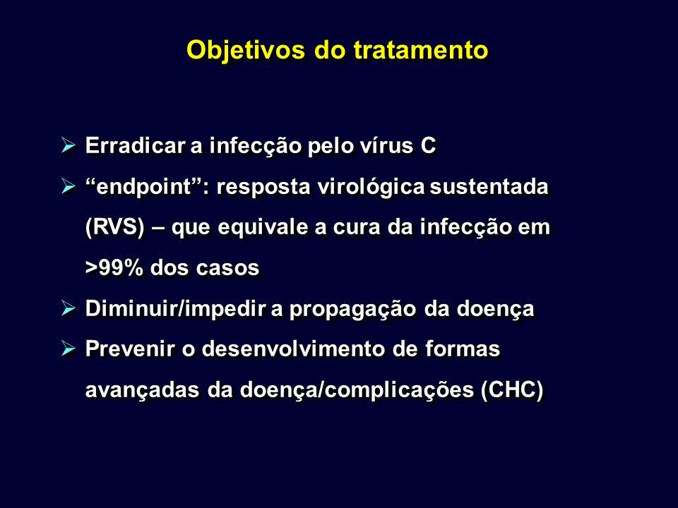 Objetivos do tratamento Erradicar a infecção pelo vírus C Erradicar a infecção pelo vírus C endpoint: resposta virológica sustentada (RVS) – que equiv