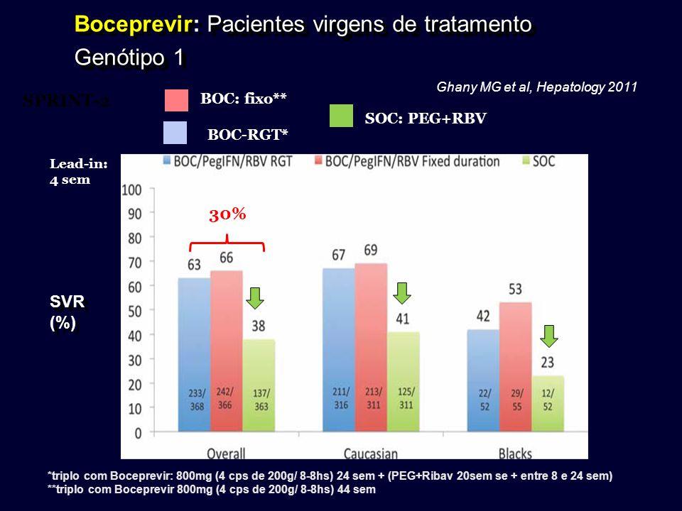 Ghany MG et al, Hepatology 2011 Pacientes virgens de tratamento Boceprevir: Pacientes virgens de tratamento Genótipo 1 Pacientes virgens de tratamento
