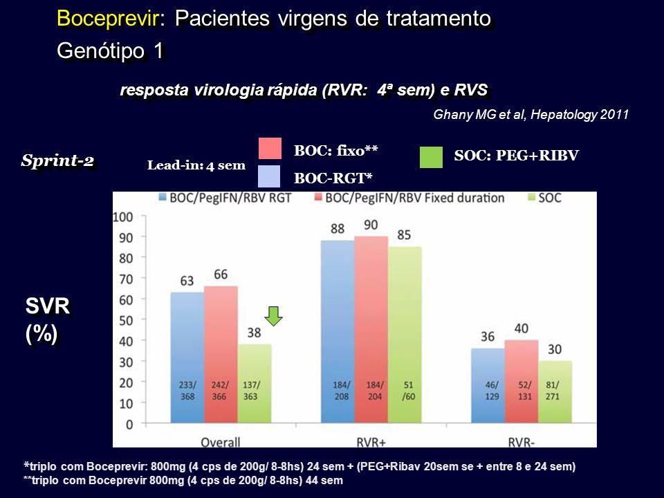 resposta virologia rápida (RVR: 4ª sem) e RVS Sprint-2Sprint-2 Ghany MG et al, Hepatology 2011 SVR (%) BOC: fixo** BOC-RGT* SOC: PEG+RIBV Lead-in: 4 s