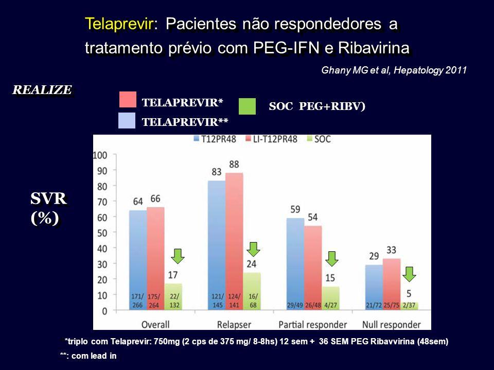 Ghany MG et al, Hepatology 2011 SVR (%) Pacientes não respondedores a Telaprevir: Pacientes não respondedores a tratamento prévio com PEG-IFN e Ribavi