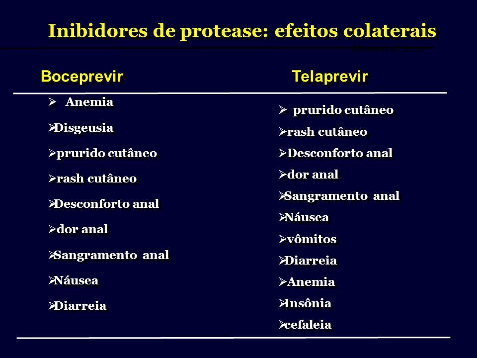 Inibidores de protease: efeitos colaterais Anemia Disgeusia prurido cutâneo rash cutâneo Desconforto anal dor anal Sangramento anal Náusea Diarreia An