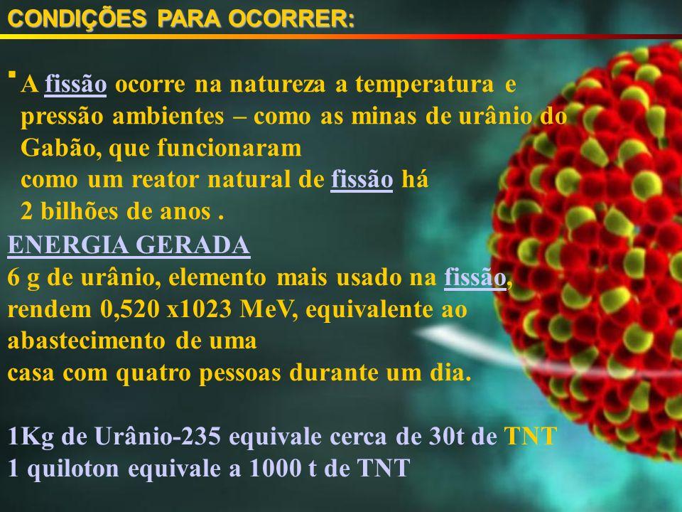 CONDIÇÕES PARA OCORRER: A fissão ocorre na natureza a temperatura e pressão ambientes – como as minas de urânio do Gabão, que funcionaramfissão como um reator natural de fissão háfissão 2 bilhões de anos.