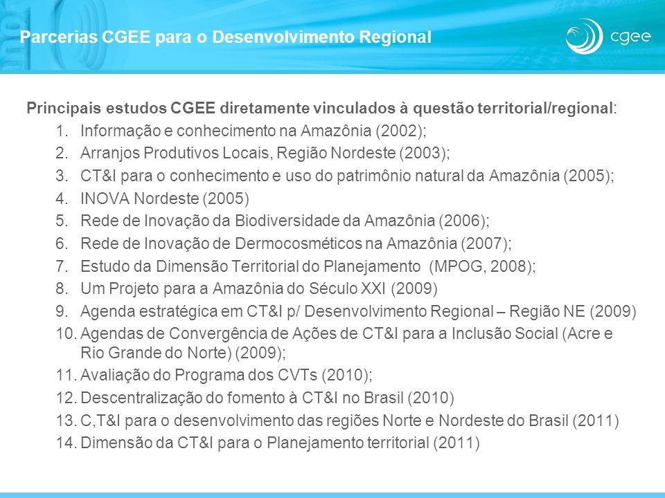 Principais estudos CGEE diretamente vinculados à questão territorial/regional: 1.Informação e conhecimento na Amazônia (2002); 2.Arranjos Produtivos L