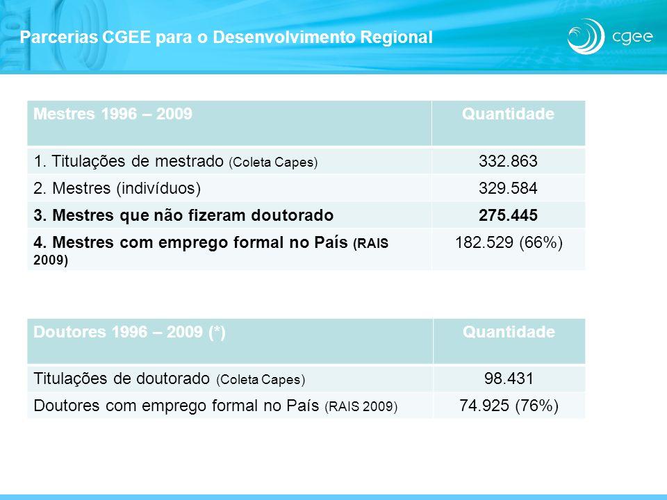 Mestres 1996 – 2009Quantidade 1. Titulações de mestrado (Coleta Capes) 332.863 2. Mestres (indivíduos)329.584 3. Mestres que não fizeram doutorado275.