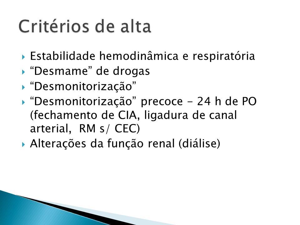 Estabilidade hemodinâmica e respiratória Desmame de drogas Desmonitorização Desmonitorização precoce - 24 h de PO (fechamento de CIA, ligadura de cana