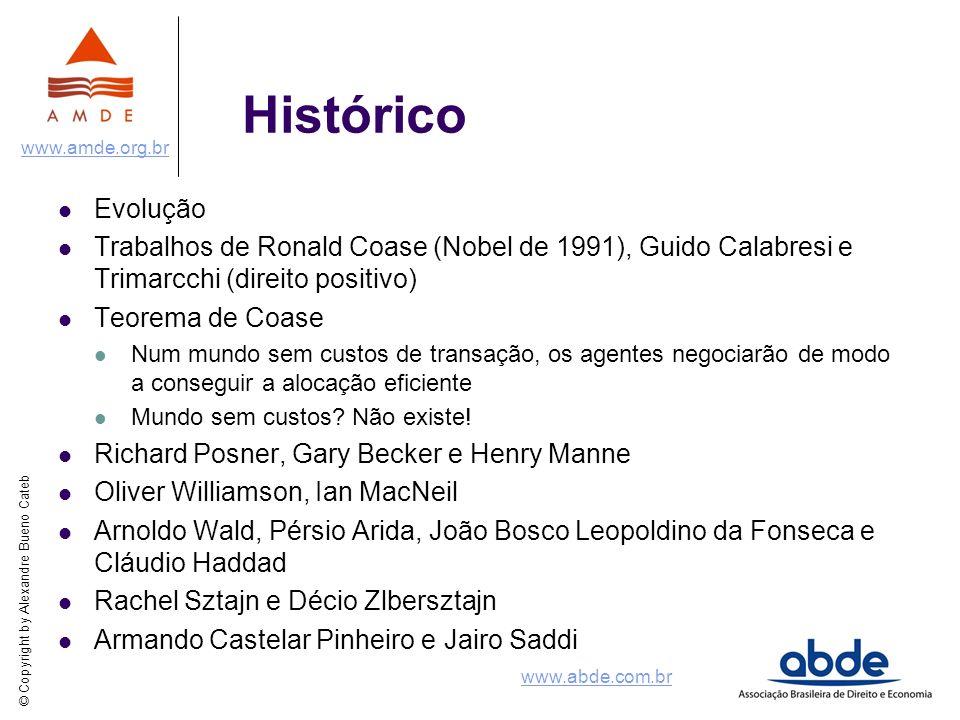 © Copyright by Alexandre Bueno Cateb www.amde.org.br www.abde.com.br Histórico Evolução Trabalhos de Ronald Coase (Nobel de 1991), Guido Calabresi e T